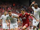 [EPL 8R] '헛심공방' 리버풀 vs 맨유, 맞대결 0-0 무… 무패 행진에 만족