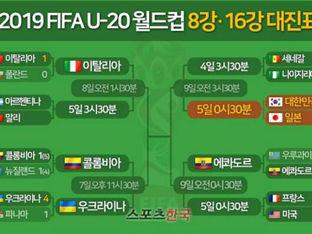 2019 U20 월드컵 첫 8강 대진은 '콜롬비아-우크라이나'