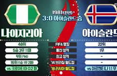 나이지리아 VS 아이슬란드 경기 전력&매치 키워드!